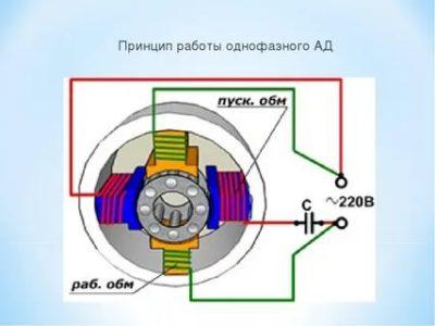 Как работает однофазный двигатель