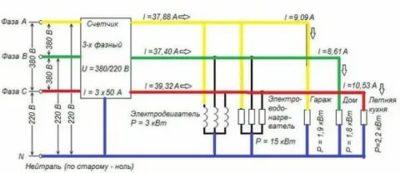 Какое напряжение между фазами в сети 380в