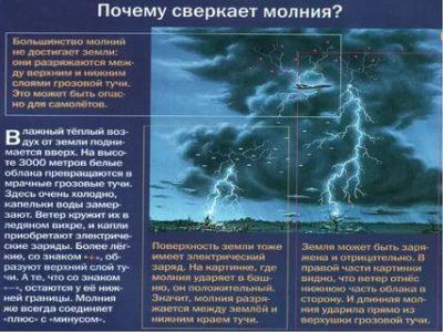 Почему сверкают молнии