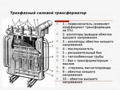 Для чего нужен расширительный бак трансформатора