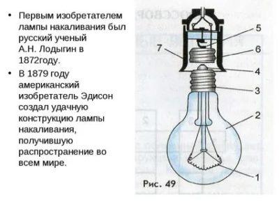 Кому приписывают изобретение электрической лампочки