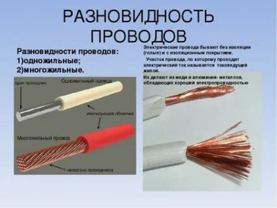 Какие виды кабелей бывают