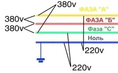 Сколько проводов в 380 вольт