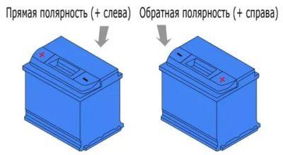 Как определить какой аккумулятор правый или левый