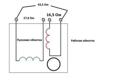 Как определить пусковую обмотку