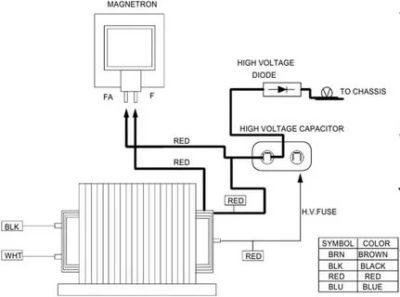 Какое напряжение подается на магнетрон в микроволновке