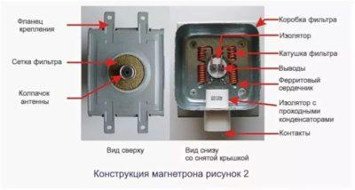 Как проверить работает ли магнетрон
