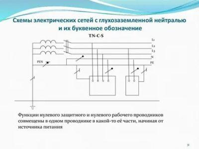 Что такое электрическая сеть с глухозаземленной нейтралью