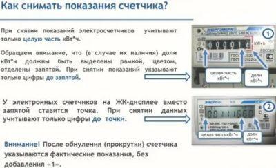 Как проверить точность показаний электросчетчика