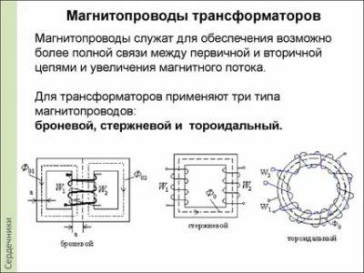 Зачем в трансформатор вводят магнитный сердечник