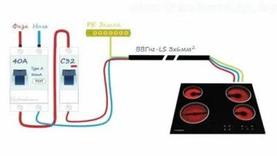 Какой нужен кабель для индукционной плиты