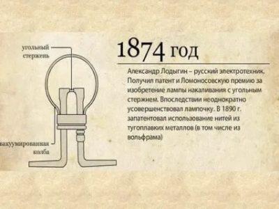 В каком году была изобретена лампочка