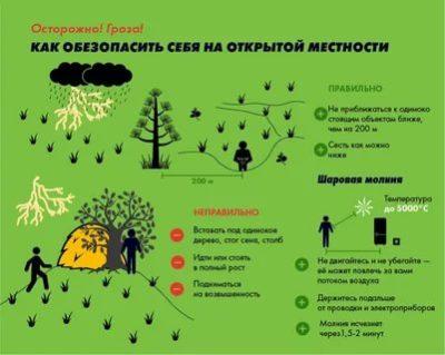 Что делать при грозе на открытой местности