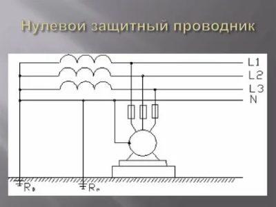 Что такое нулевой защитный проводник