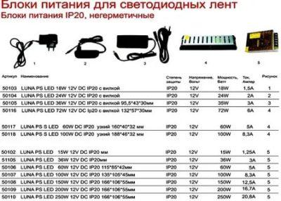 Как выбрать блок питания для светодиодной ленты