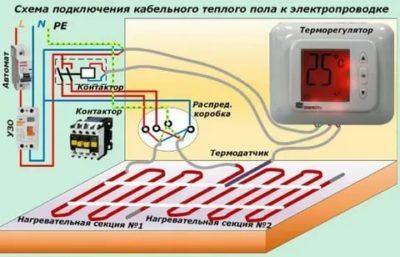 Как правильно подключить электрический теплый пол
