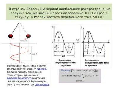 Почему частота переменного тока 50 Гц