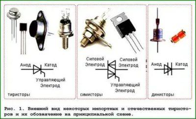 В чем разница между транзистором и тиристором