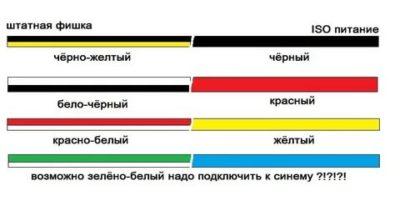 Какой провод плюс красный или белый
