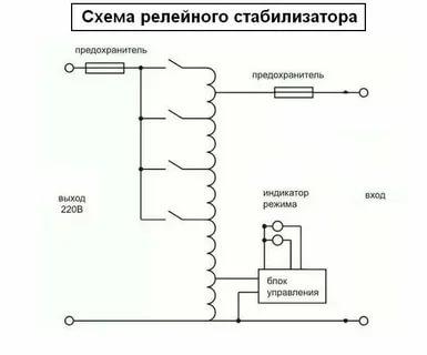 Как работает релейный стабилизатор напряжения