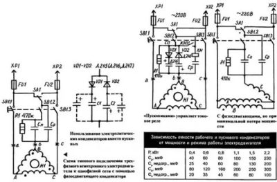 Зачем нужен конденсатор для пуска двигателя