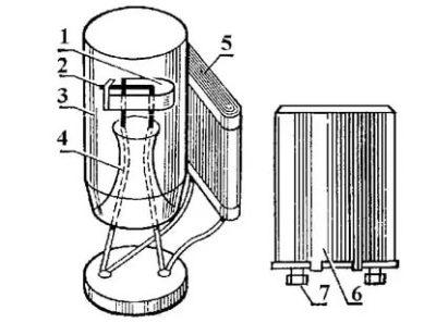 Как работает Стартер для ламп