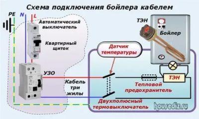 Какой нужен кабель для подключения бойлера
