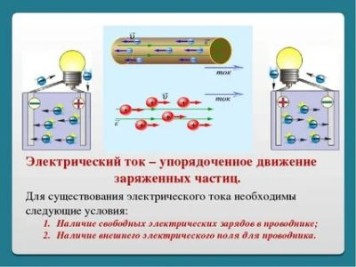 Как возникает электрический ток