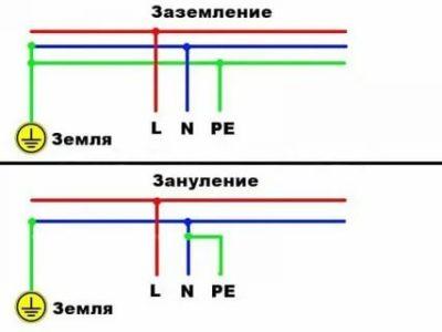Как отличить нулевой провод от земли