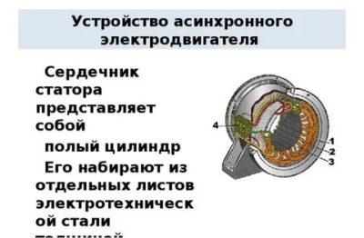 Что представляет собой статор электродвигателя