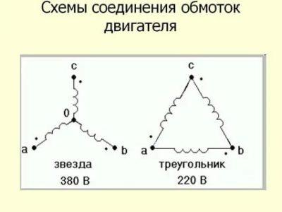 Что такое соединение звездой и треугольником