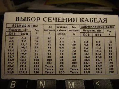 Сколько киловатт держит автомат на 63 ампера