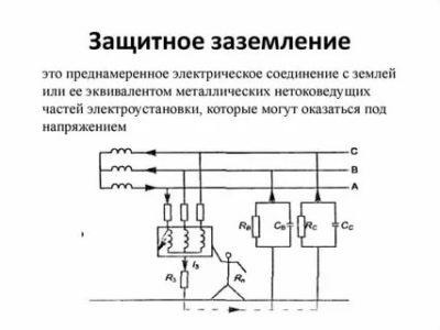 Что такое защитное заземление электроустановок