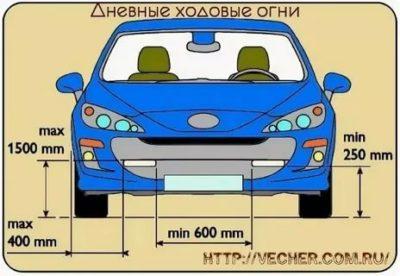 Можно ли ставить ходовые огни на авто