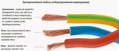 Каким цветом обозначают провода