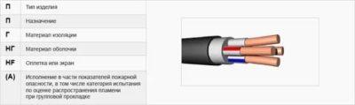 Что означает маркировка кабеля LS