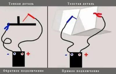 Как правильно подсоединить кабель к сварочный