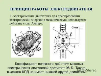 Как работает электродвигатель кратко
