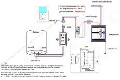 Как подключить дифавтомат к бойлеру