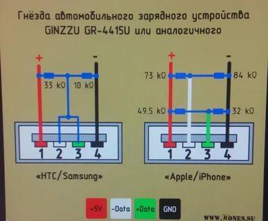 Какие провода идут на питание в USB