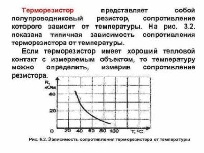 Для чего терморезистор