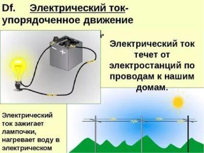Как проходит ток по проводам