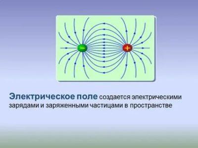 Как можно создать электрическое поле