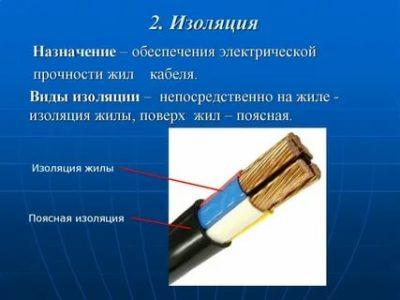 Для чего служит кабель