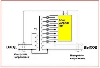 Как работает электронный стабилизатор напряжения
