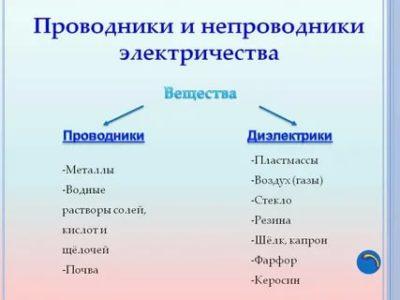 Какие вещества являются проводниками и диэлектриками