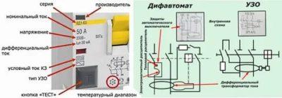 Как работает дифференциальный автомат