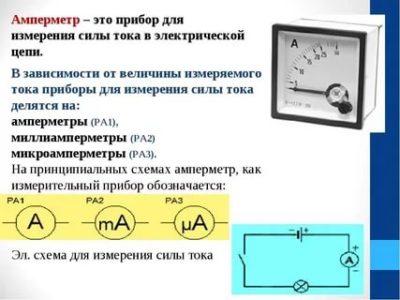 Что измеряет вольтметр и амперметр