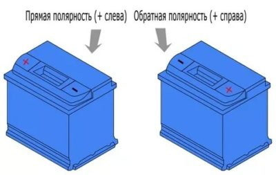 Как определить на аккумуляторе