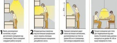 На каком расстоянии расположить точечные светильники на кухне